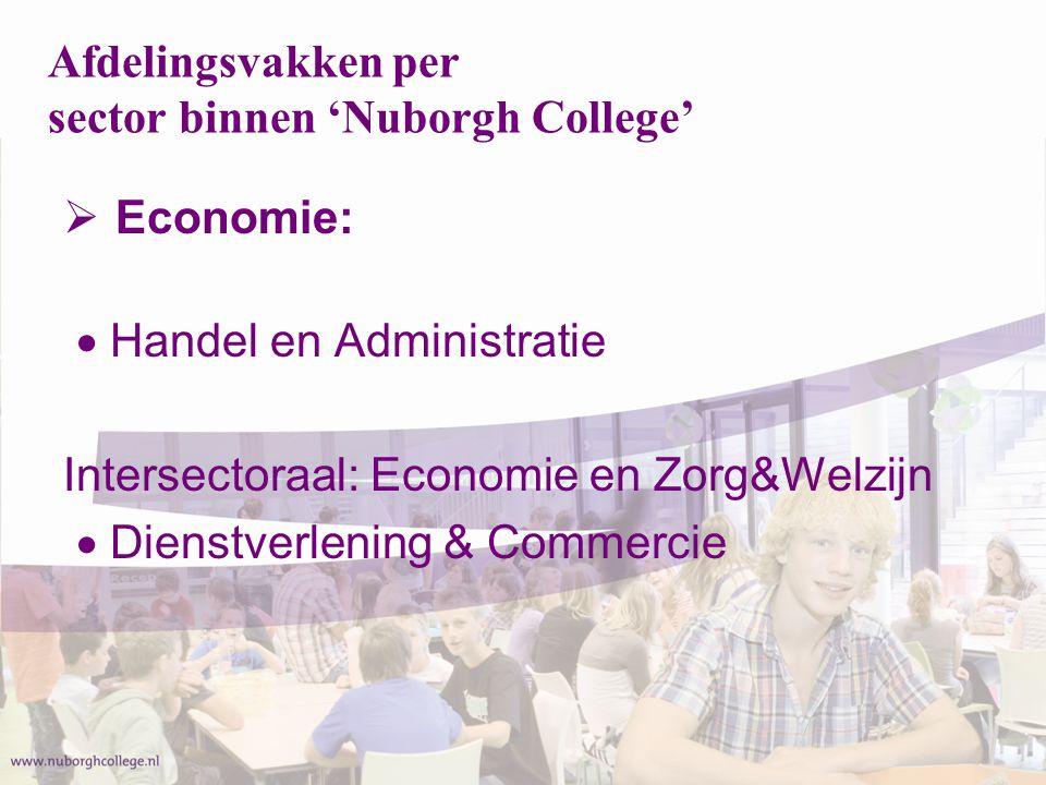 Afdelingsvakken per sector binnen 'Nuborgh College'