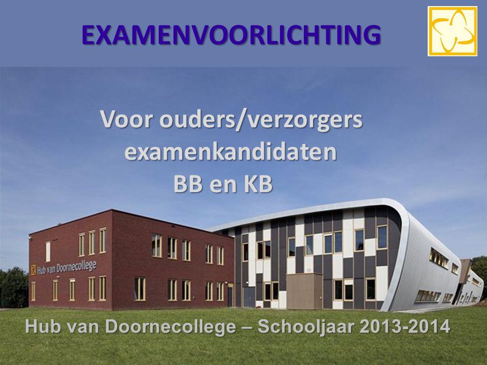 EXAMENVOORLICHTING Voor ouders/verzorgers examenkandidaten BB en KB