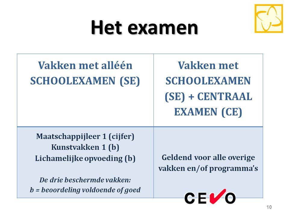 Het examen Vakken met alléén SCHOOLEXAMEN (SE)