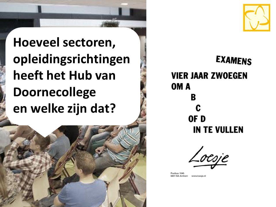 Hoeveel sectoren, opleidingsrichtingen heeft het Hub van Doornecollege en welke zijn dat