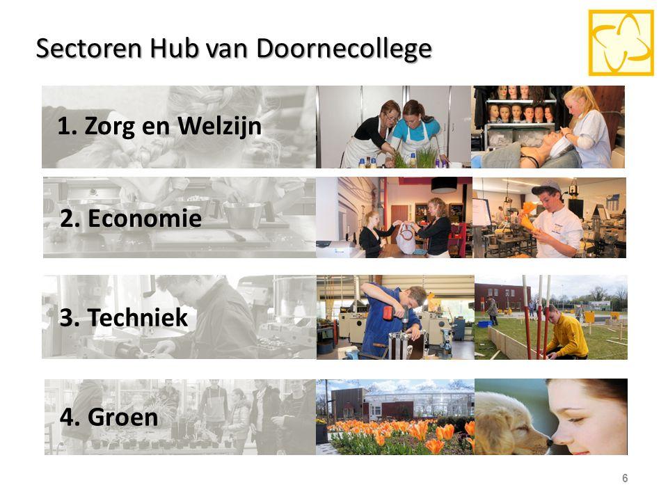 Sectoren Hub van Doornecollege