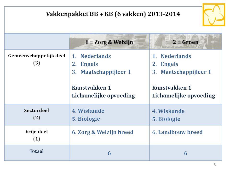 Vakkenpakket BB + KB (6 vakken) 2013-2014 Gemeenschappelijk deel