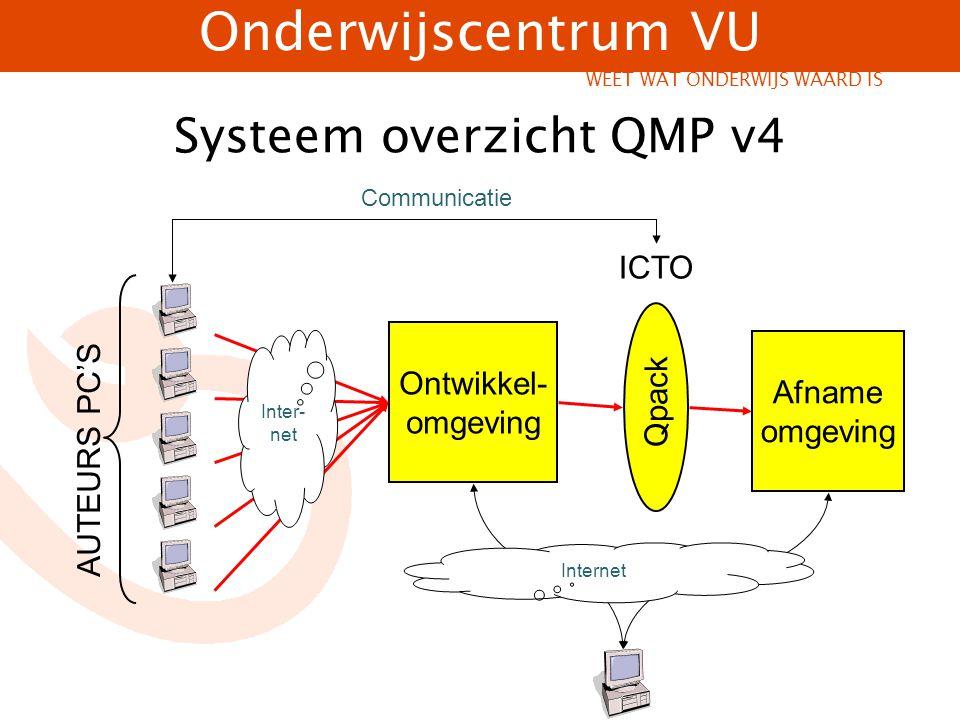 Systeem overzicht QMP v4