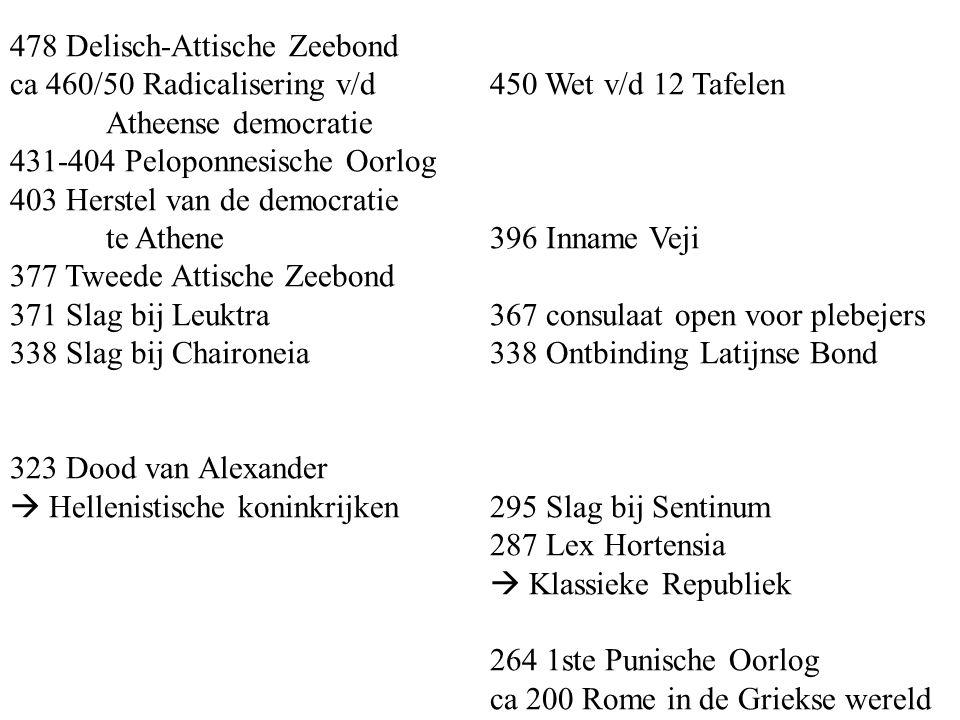 478 Delisch-Attische Zeebond