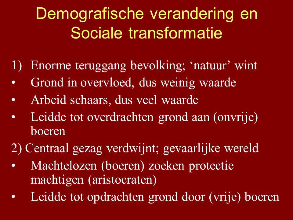 Demografische verandering en Sociale transformatie
