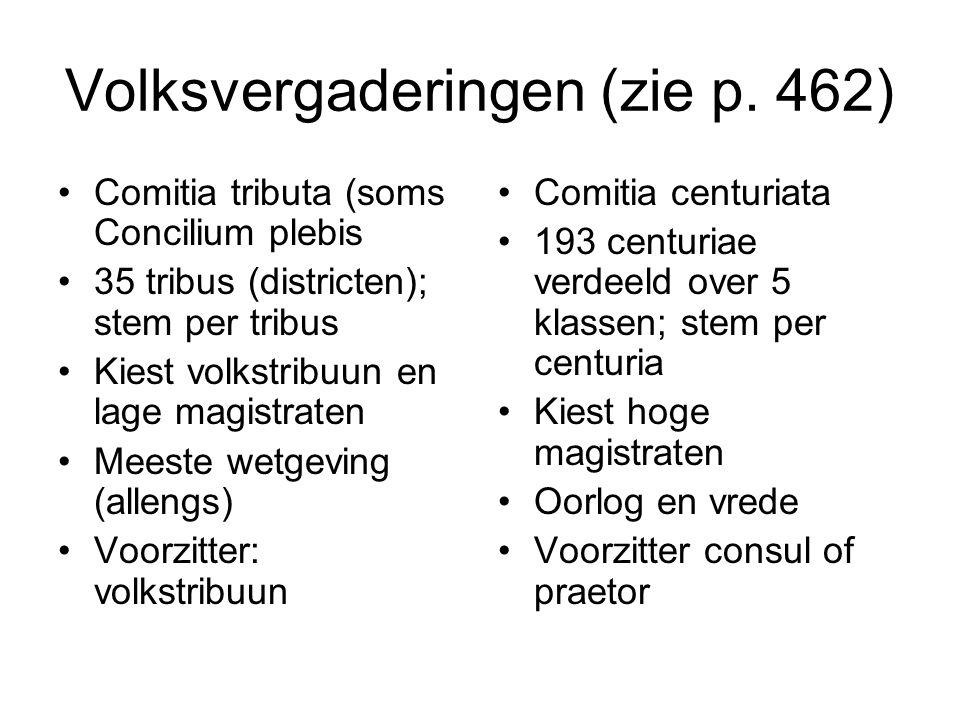 Volksvergaderingen (zie p. 462)