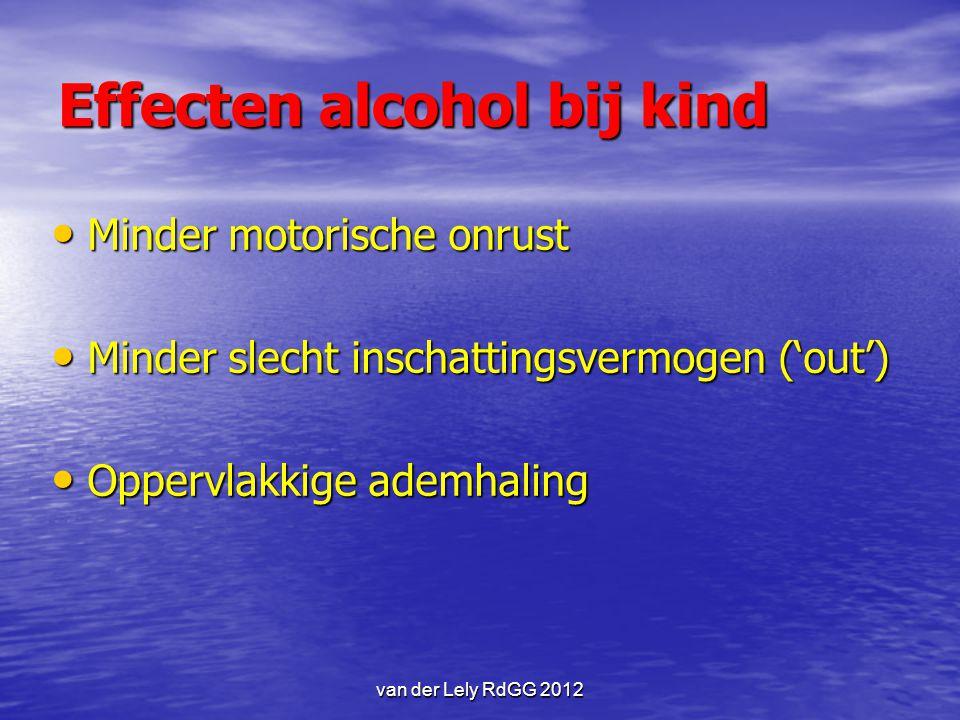 Effecten alcohol bij kind