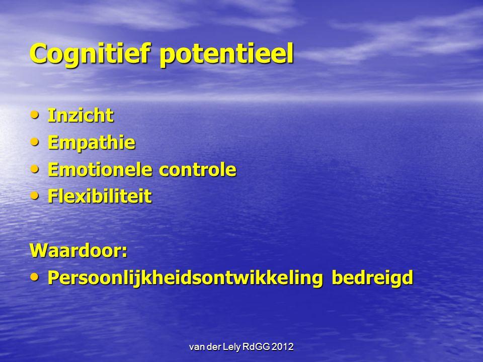 Cognitief potentieel Inzicht Empathie Emotionele controle