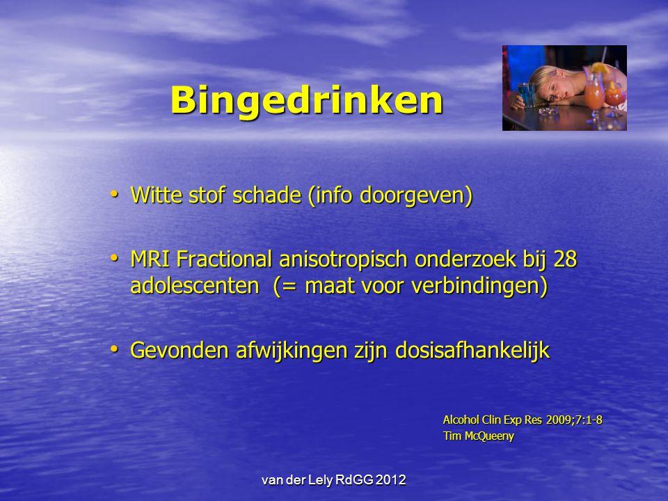 Bingedrinken Witte stof schade (info doorgeven)