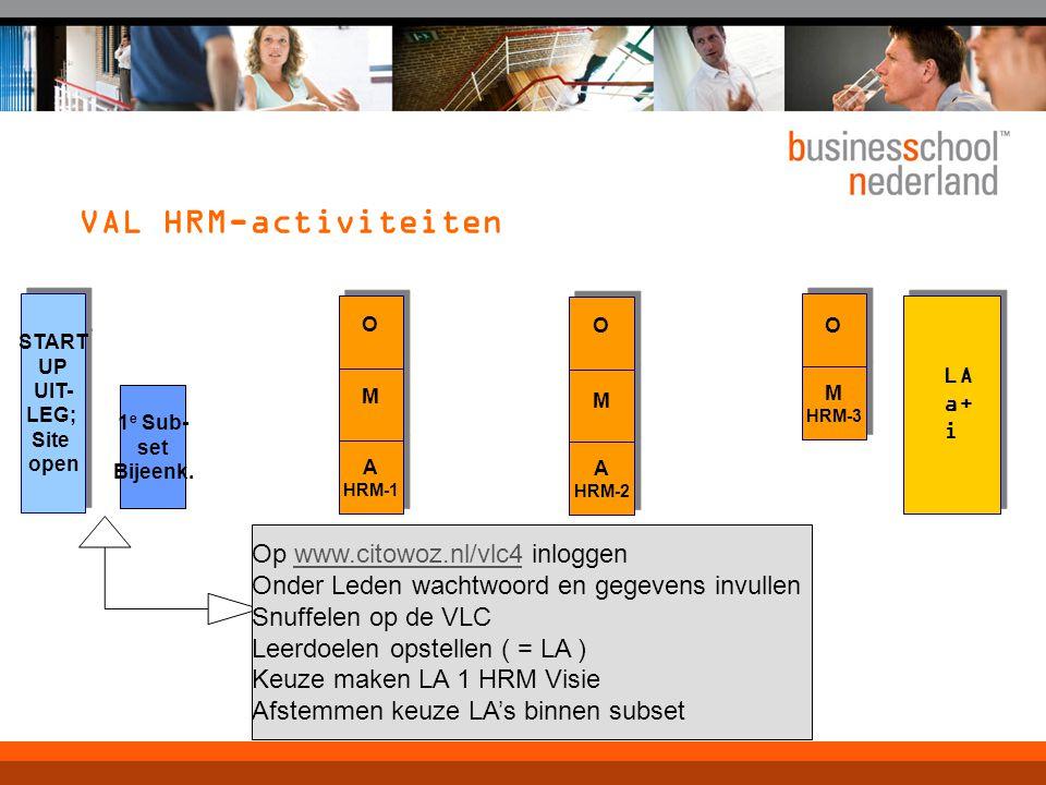 VAL HRM-activiteiten Op www.citowoz.nl/vlc4 inloggen