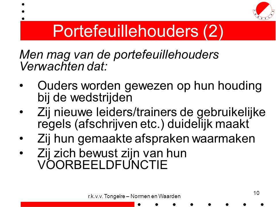 Portefeuillehouders (2)