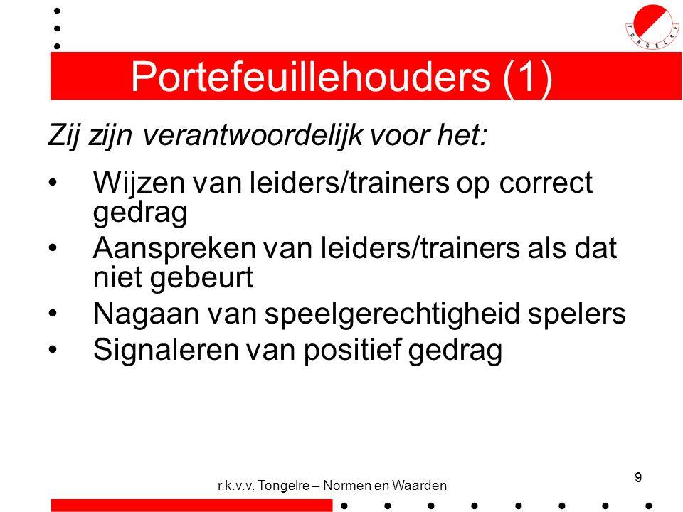 Portefeuillehouders (1)