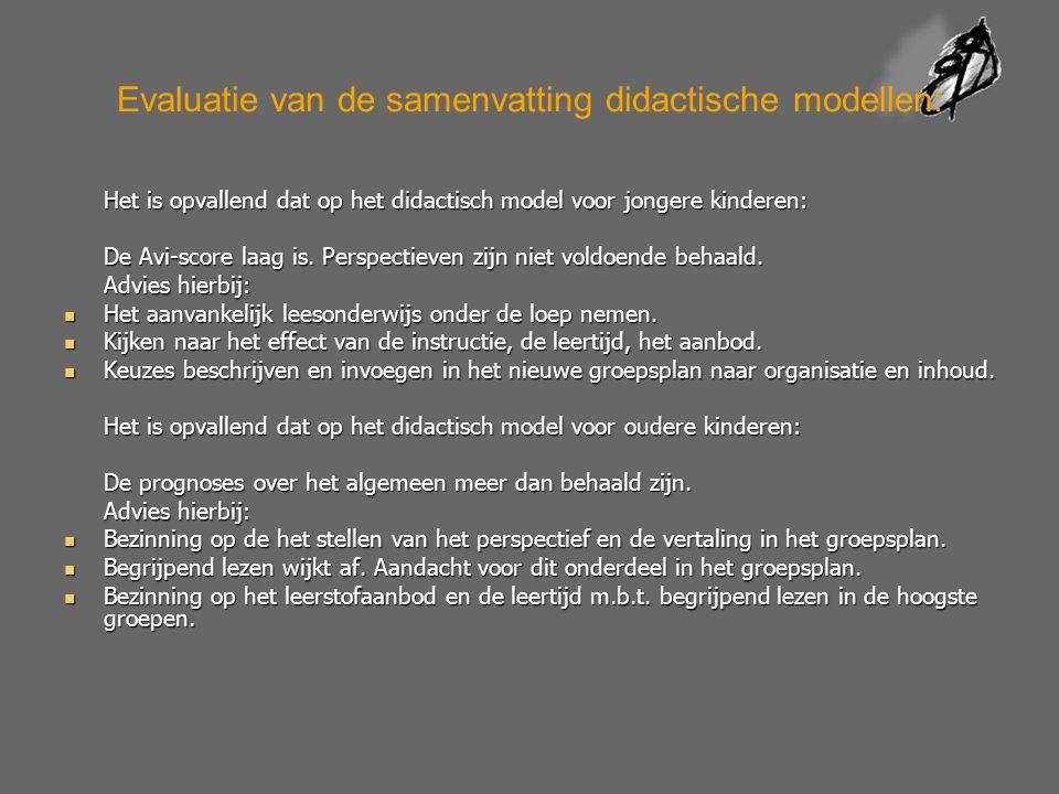Evaluatie van de samenvatting didactische modellen: