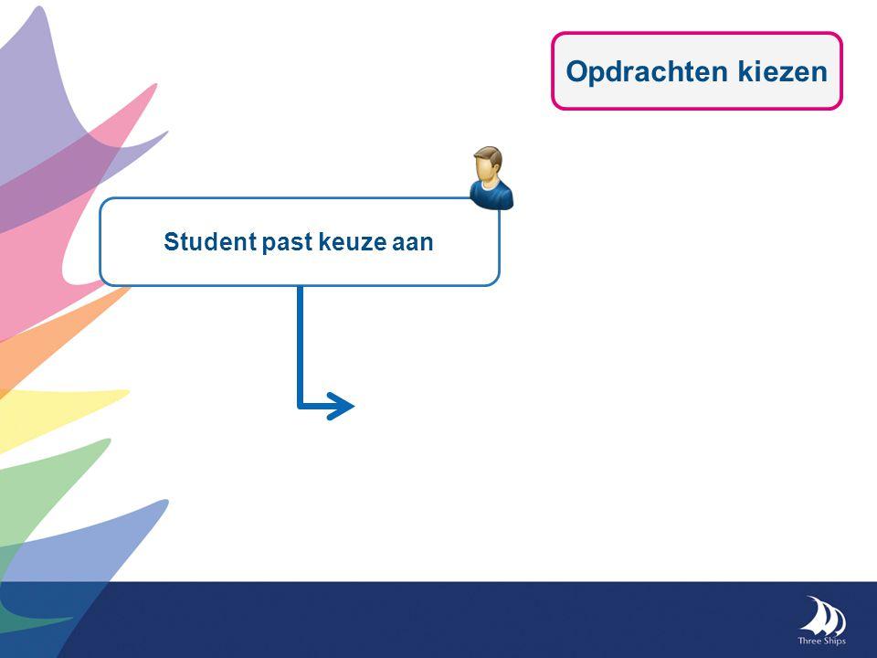 Opdrachten kiezen Student past keuze aan