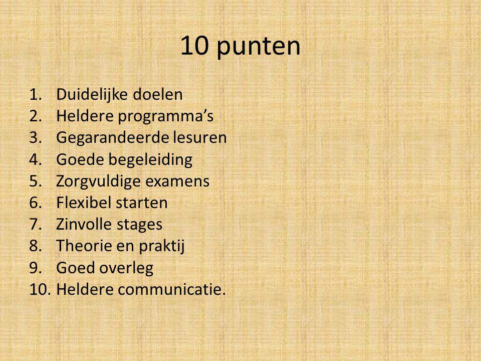 10 punten Duidelijke doelen Heldere programma's Gegarandeerde lesuren