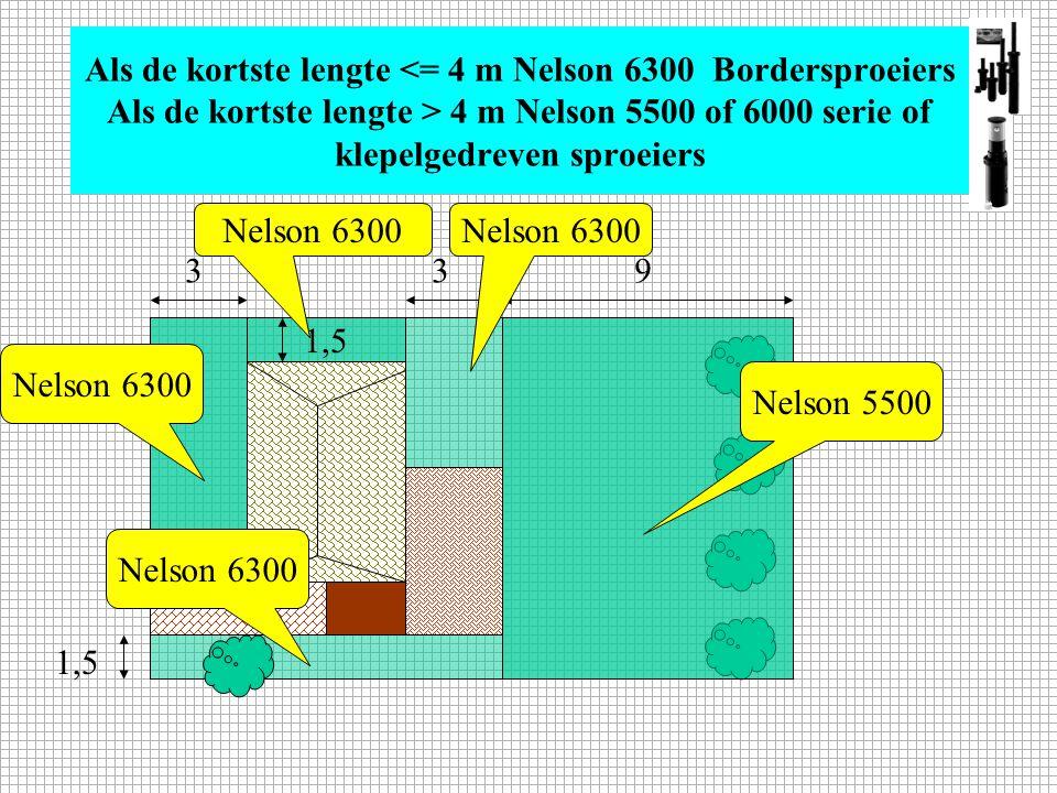 Als de kortste lengte <= 4 m Nelson 6300 Bordersproeiers Als de kortste lengte > 4 m Nelson 5500 of 6000 serie of klepelgedreven sproeiers