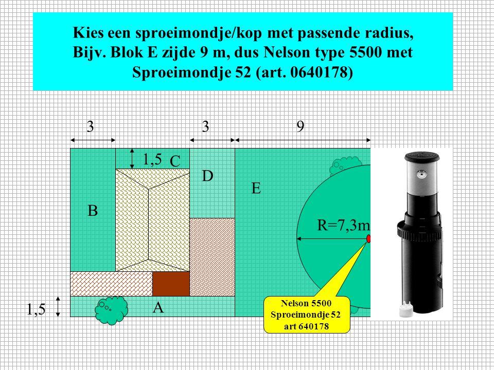 Kies een sproeimondje/kop met passende radius, Bijv