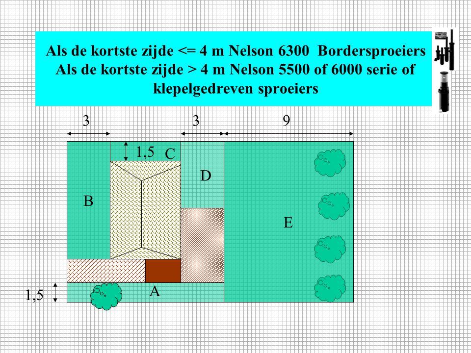 Als de kortste zijde <= 4 m Nelson 6300 Bordersproeiers Als de kortste zijde > 4 m Nelson 5500 of 6000 serie of klepelgedreven sproeiers