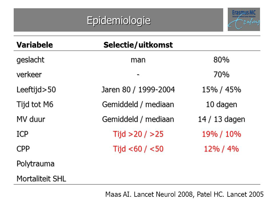 Epidemiologie Variabele Selectie/uitkomst geslacht man 80% verkeer -