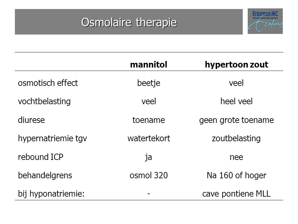 Osmolaire therapie mannitol hypertoon zout osmotisch effect beetje