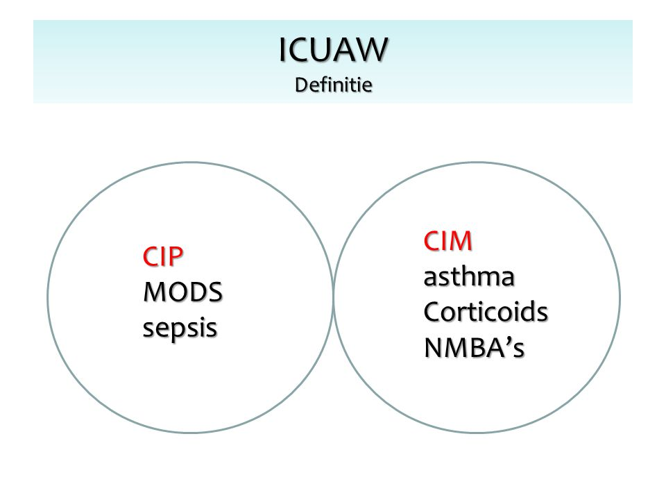 ICUAW Definitie CIM asthma Corticoids NMBA's CIP MODS sepsis