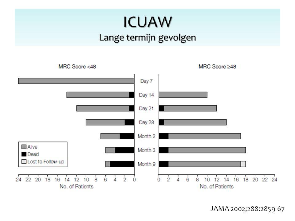 ICUAW Lange termijn gevolgen