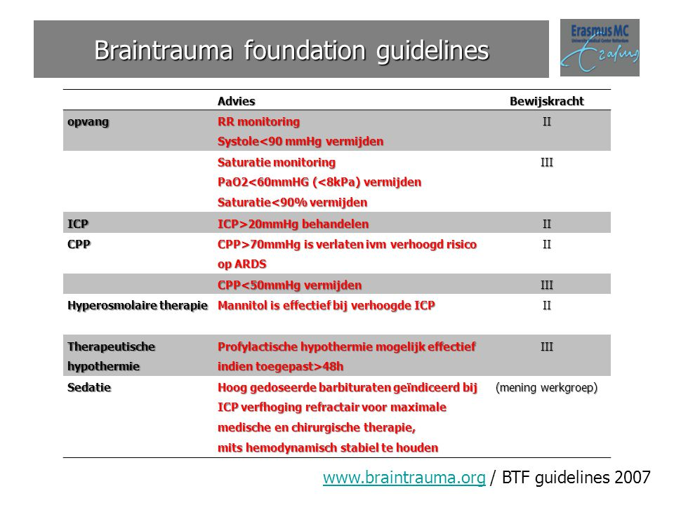 Braintrauma foundation guidelines