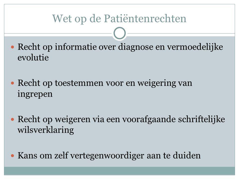 Wet op de Patiëntenrechten