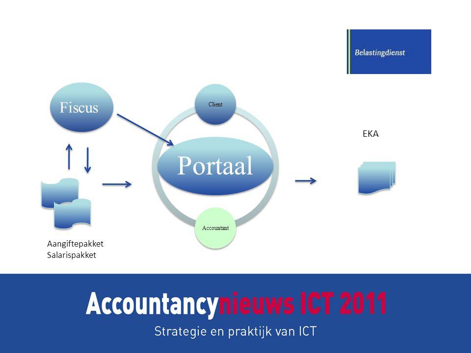 Portaal Client Accountant Fiscus EKA Aangiftepakket Salarispakket