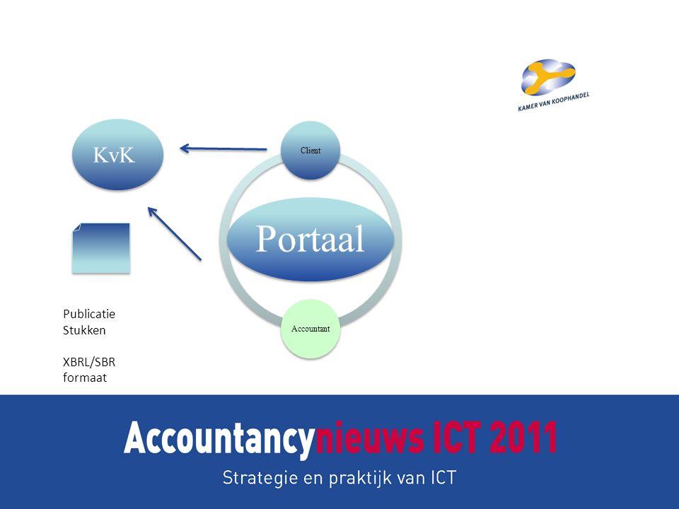 Portaal Client Accountant KvK Publicatie Stukken XBRL/SBR formaat
