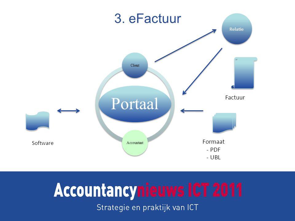 3. eFactuur Factuur Formaat PDF UBL Software Relatie Portaal Client