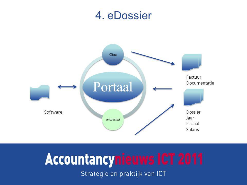 4. eDossier Bank Factuur Documentatie Software Dossier Jaar Fiscaal