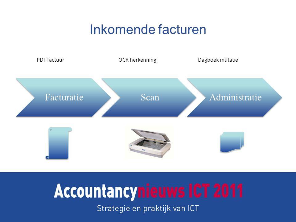 Inkomende facturen Facturatie Scan Administratie PDF factuur
