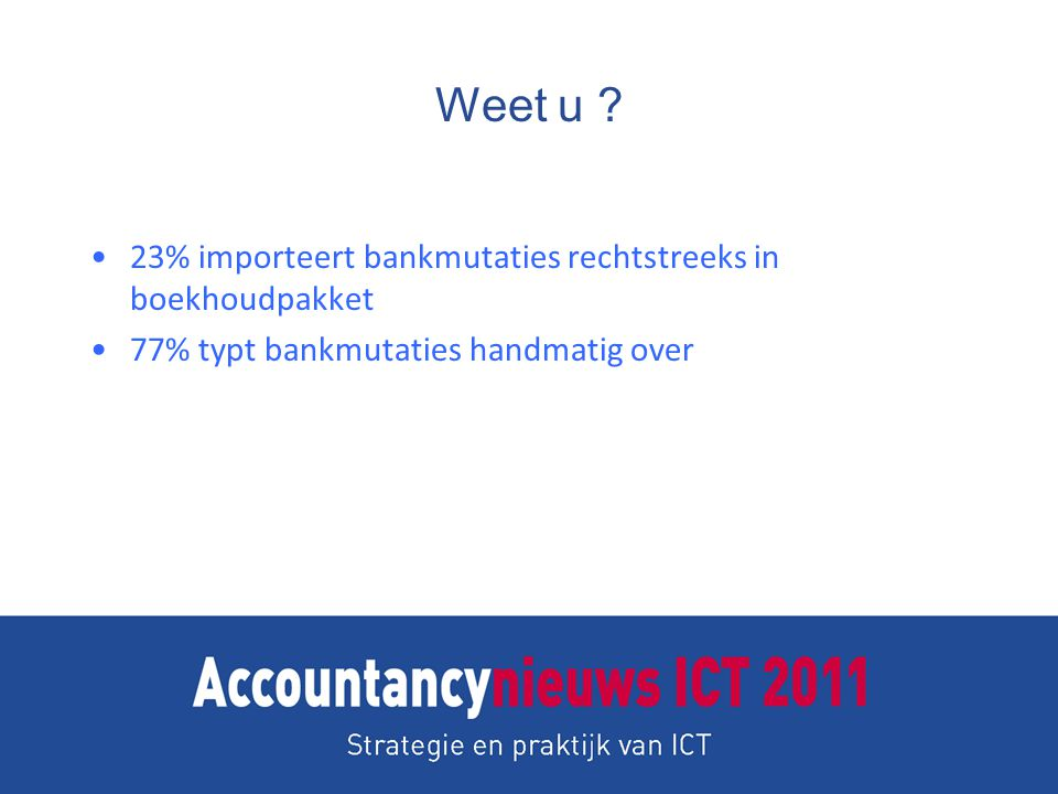 Weet u 23% importeert bankmutaties rechtstreeks in boekhoudpakket