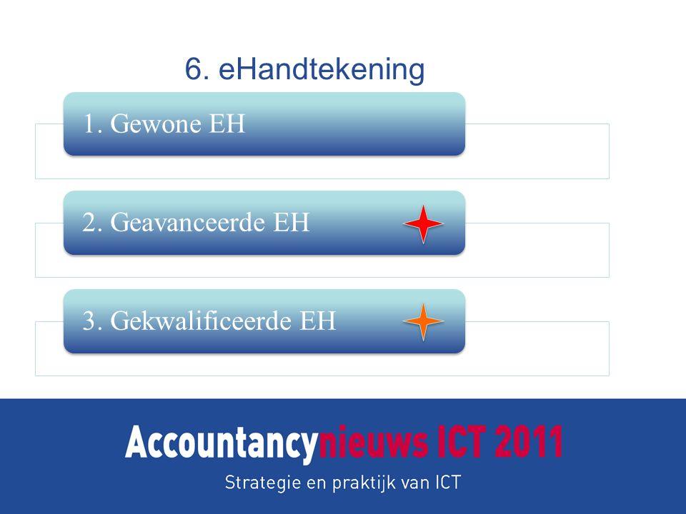 6. eHandtekening 1. Gewone EH 2. Geavanceerde EH 3. Gekwalificeerde EH