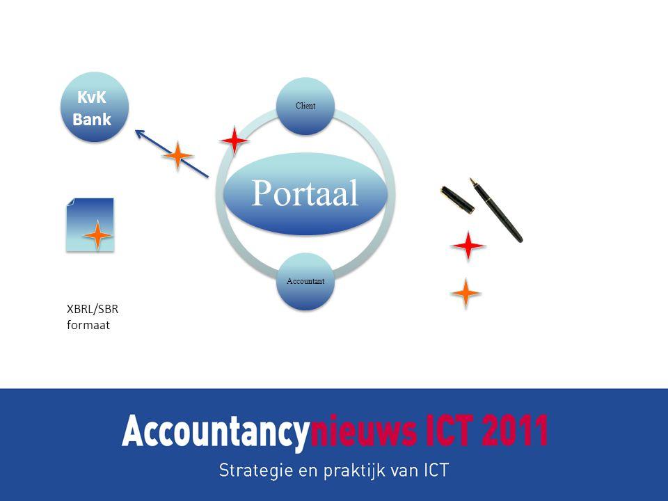 Portaal Client Accountant KvK Bank XBRL/SBR formaat