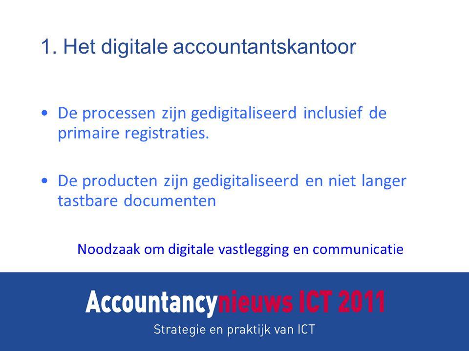 1. Het digitale accountantskantoor