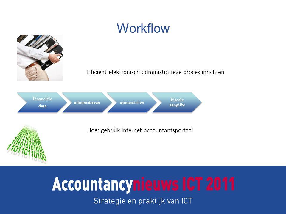 Workflow Efficiënt elektronisch administratieve proces inrichten