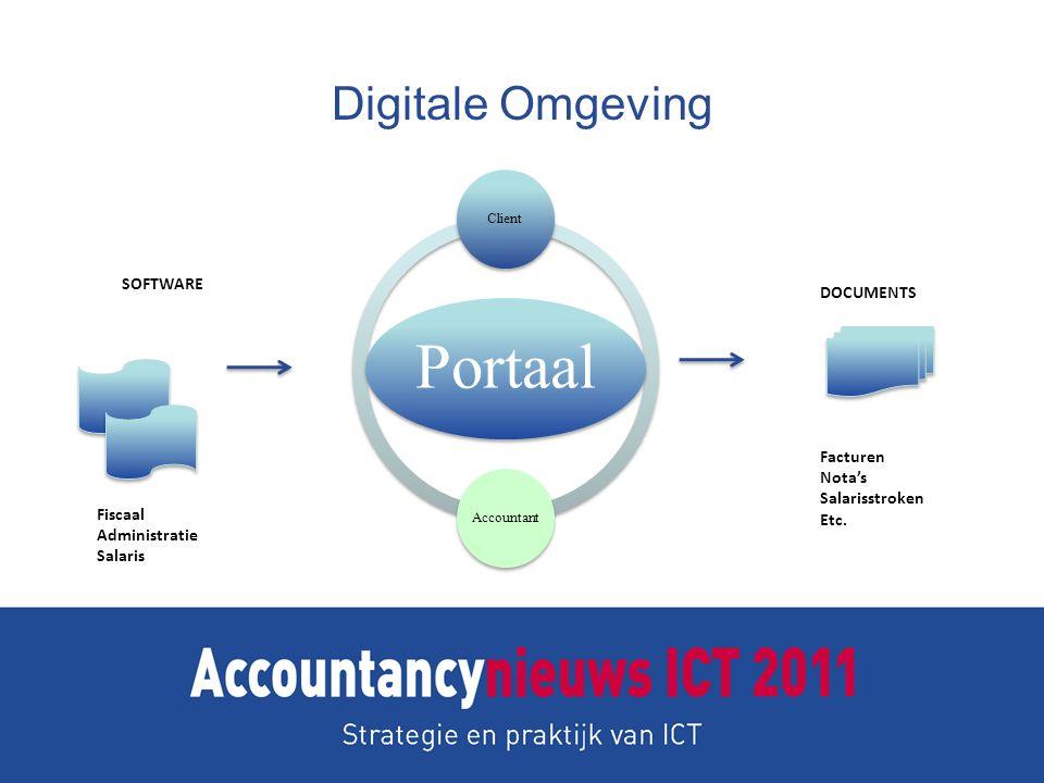 Digitale Omgeving SOFTWARE DOCUMENTS Facturen Nota's Salarisstroken