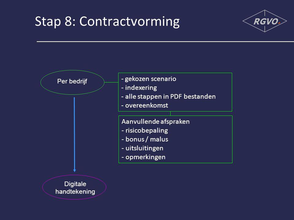 Stap 8: Contractvorming