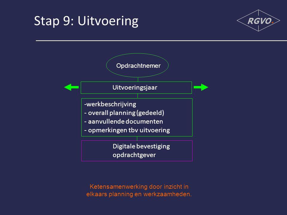 Ketensamenwerking door inzicht in elkaars planning en werkzaamheden.
