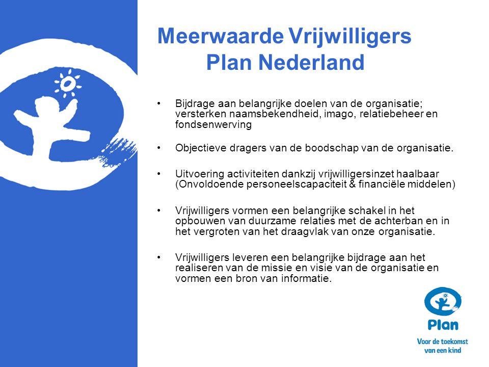 Meerwaarde Vrijwilligers Plan Nederland