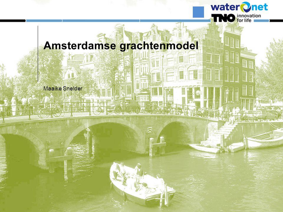 Amsterdamse grachtenmodel