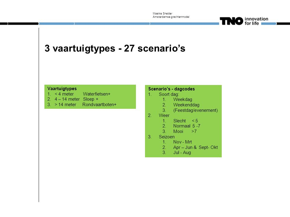 3 vaartuigtypes - 27 scenario's