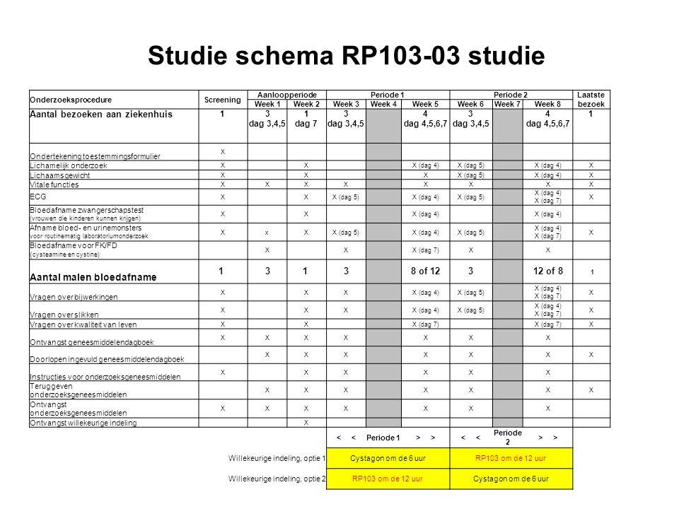 Studie schema RP103-03 studie
