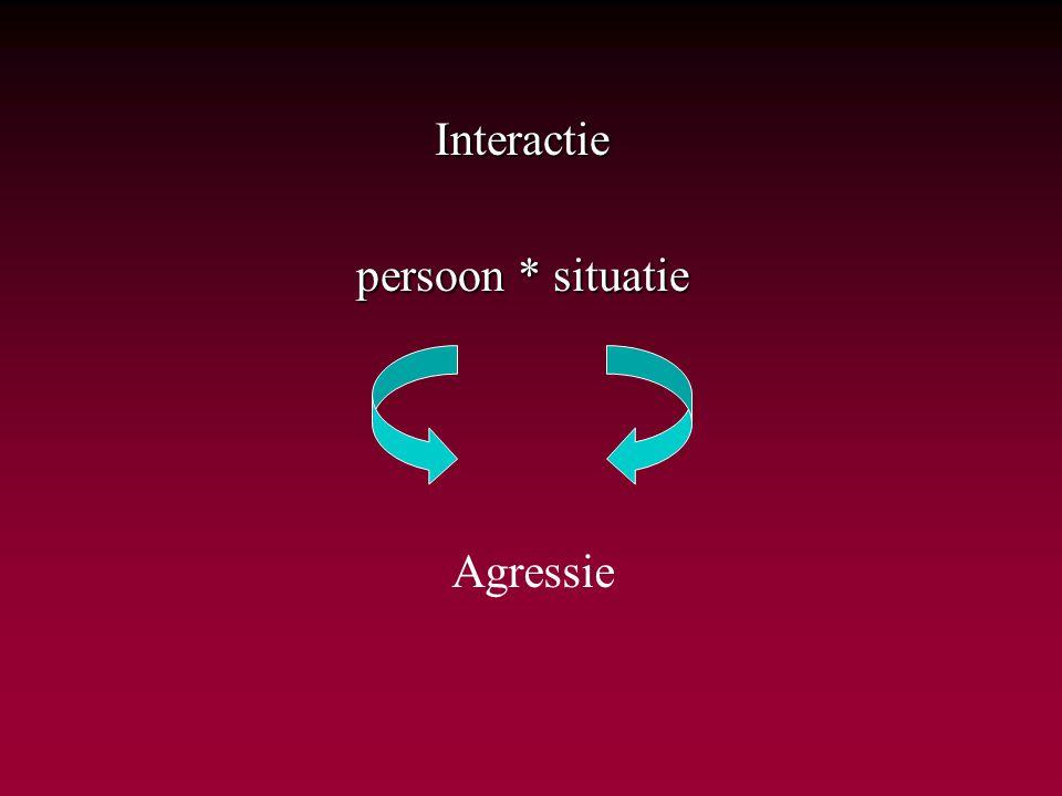 Interactie persoon * situatie Agressie