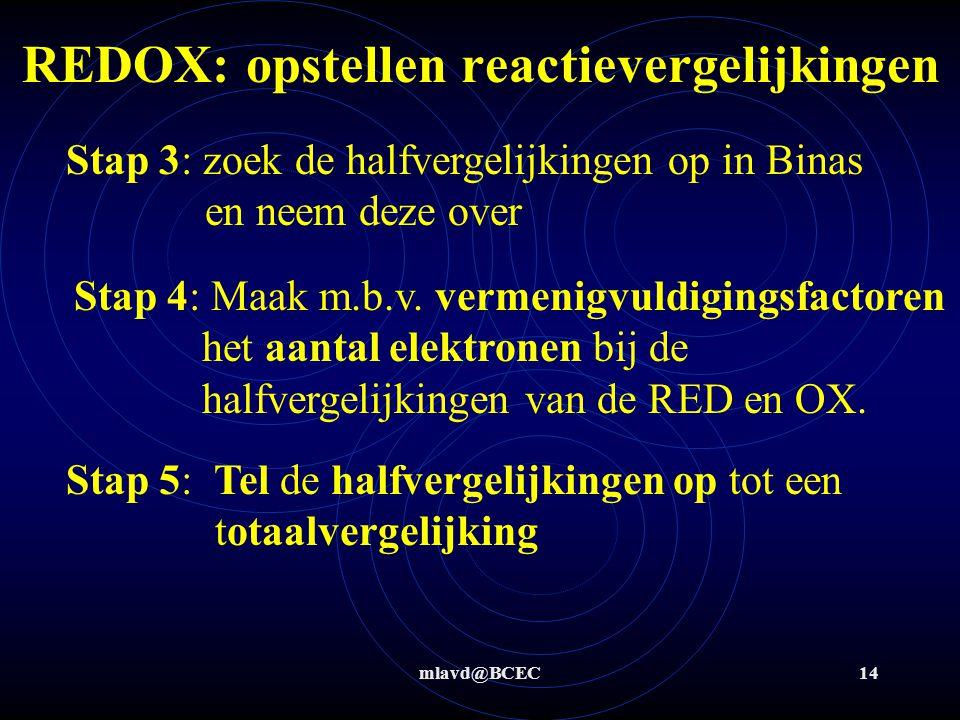 REDOX: opstellen reactievergelijkingen