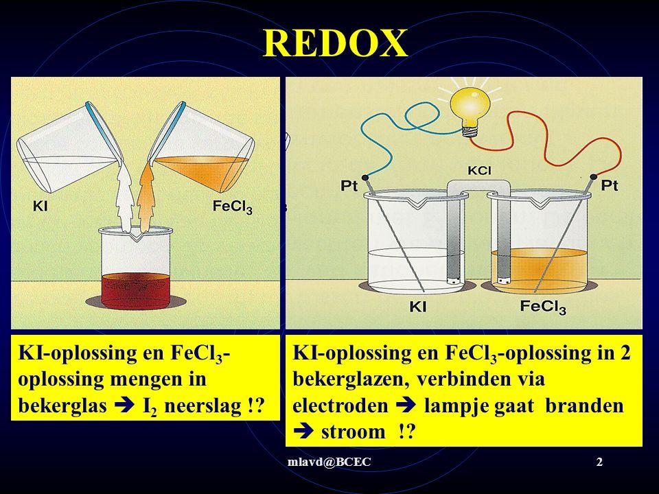 REDOX KI-oplossing en FeCl3-oplossing mengen in bekerglas  I2 neerslag !