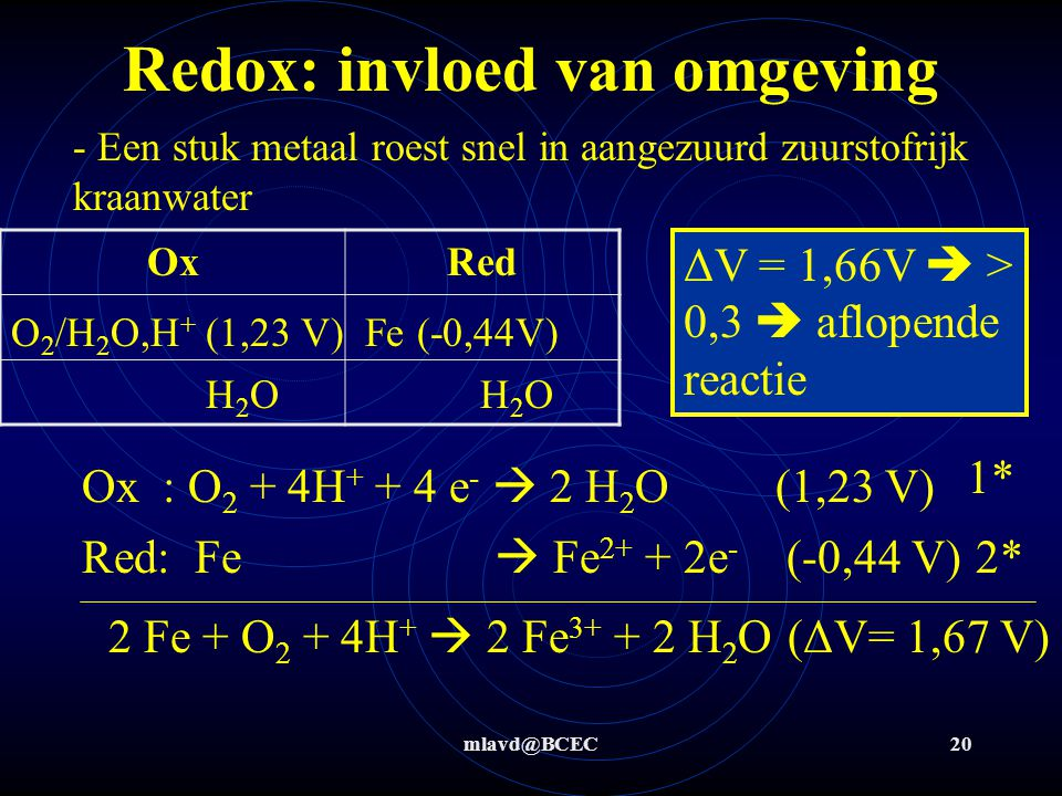 Redox: invloed van omgeving