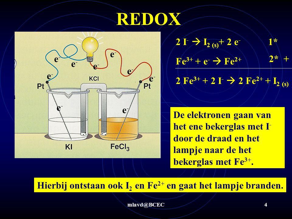 REDOX 2 I-  I2 (s)+ 2 e- 1* e- e- 2* + Fe3+ + e-  Fe2+ e- e- e- e-